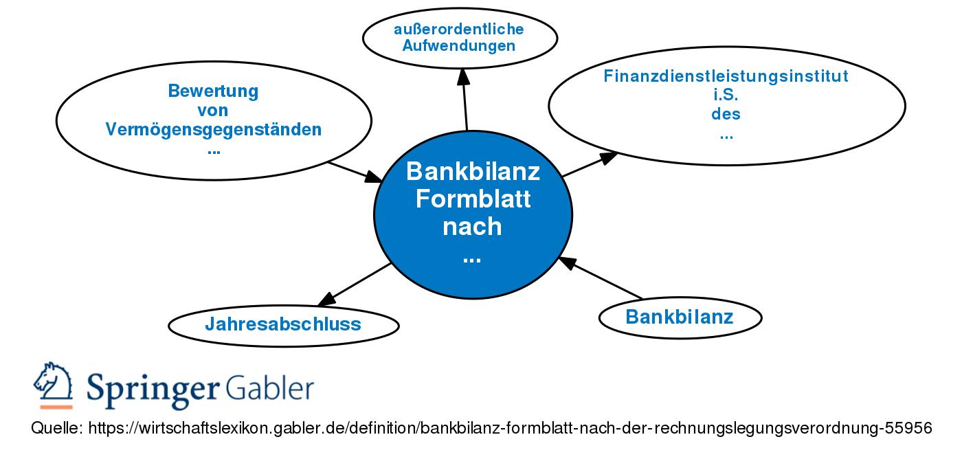 Rechnungslegungsverordnung investment banker megeve investments telefonos